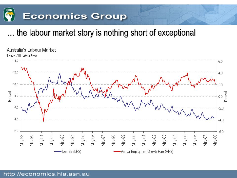 … the labour market story is nothing short of exceptional