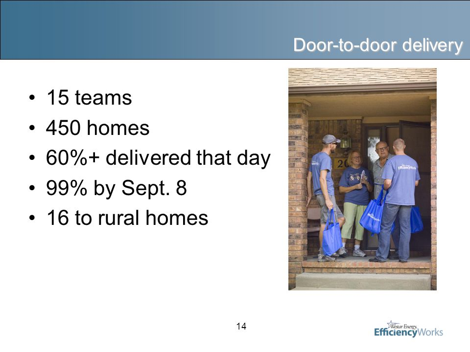 14 Door-to-door delivery 15 teams 450 homes 60%+ delivered that day 99% by Sept.