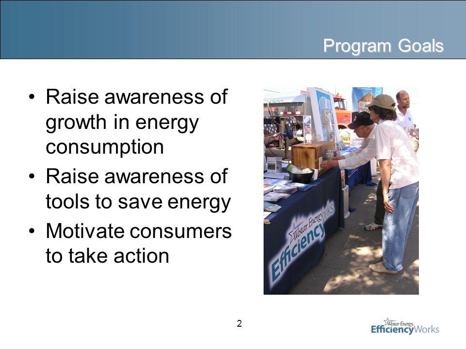 23 Home Energy Assessment On-Line