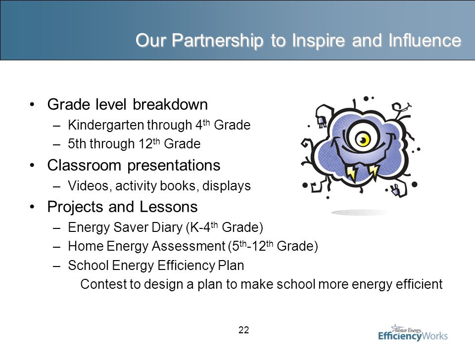 22 Our Partnership to Inspire and Influence Grade level breakdown –Kindergarten through 4 th Grade –5th through 12 th Grade Classroom presentations –Videos, activity books, displays Projects and Lessons –Energy Saver Diary (K-4 th Grade) –Home Energy Assessment (5 th -12 th Grade) –School Energy Efficiency Plan Contest to design a plan to make school more energy efficient
