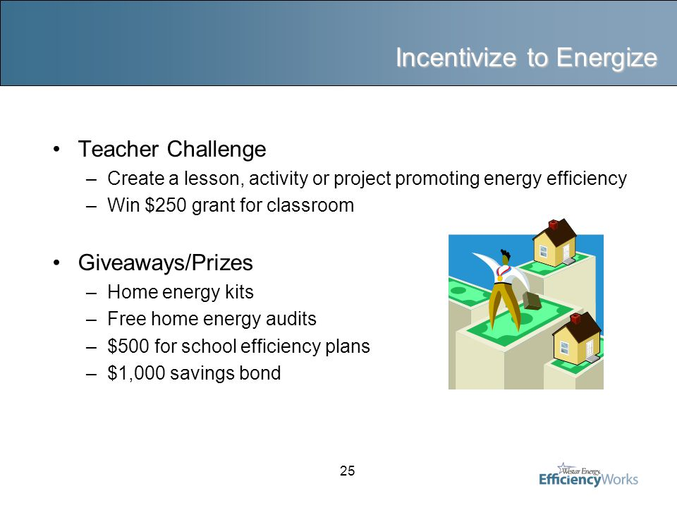 25 Incentivize to Energize Teacher Challenge –Create a lesson, activity or project promoting energy efficiency –Win $250 grant for classroom Giveaways/Prizes –Home energy kits –Free home energy audits –$500 for school efficiency plans –$1,000 savings bond