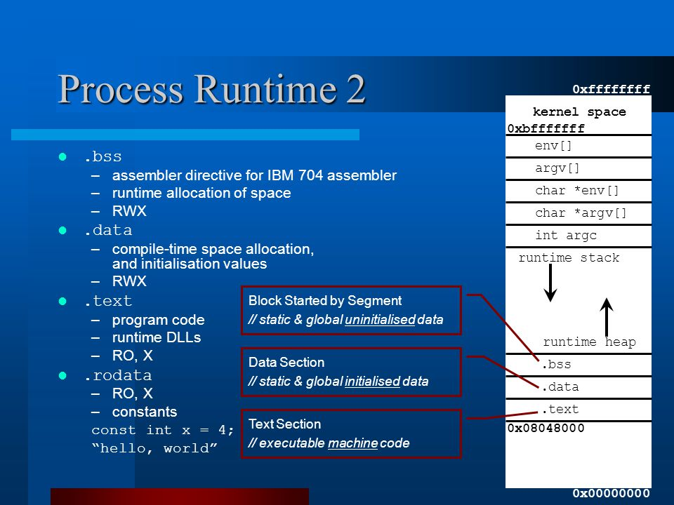 Activation Records Subroutines –functions and procedures –abstraction of computation –structured programming concept Stack frame, Function frame, Activation frame –Block of stack space reserved for duration of function Logical stack frames are crucial for implementing subroutines –Each frame contains information related to the context of the given function.