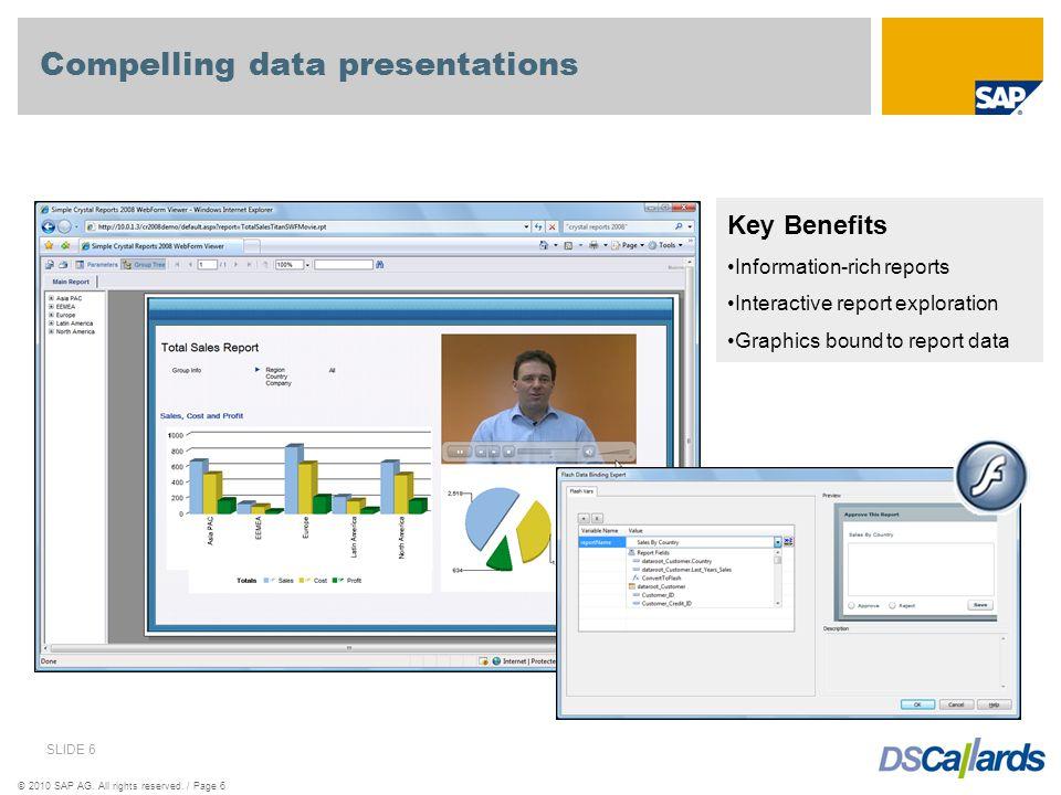 SAP Crystal Reports & Dashboard Design Integration DEMO