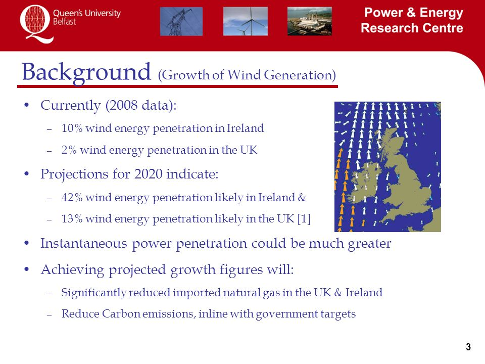 3 Background (Growth of Wind Generation) Currently (2008 data): –10% wind energy penetration in Ireland –2% wind energy penetration in the UK Projections for 2020 indicate: –42% wind energy penetration likely in Ireland & –13% wind energy penetration likely in the UK [1] Instantaneous power penetration could be much greater Achieving projected growth figures will: –Significantly reduced imported natural gas in the UK & Ireland –Reduce Carbon emissions, inline with government targets