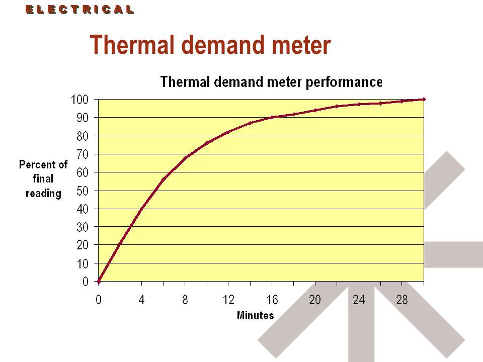 Thermal demand meter E L E C T R I C A L