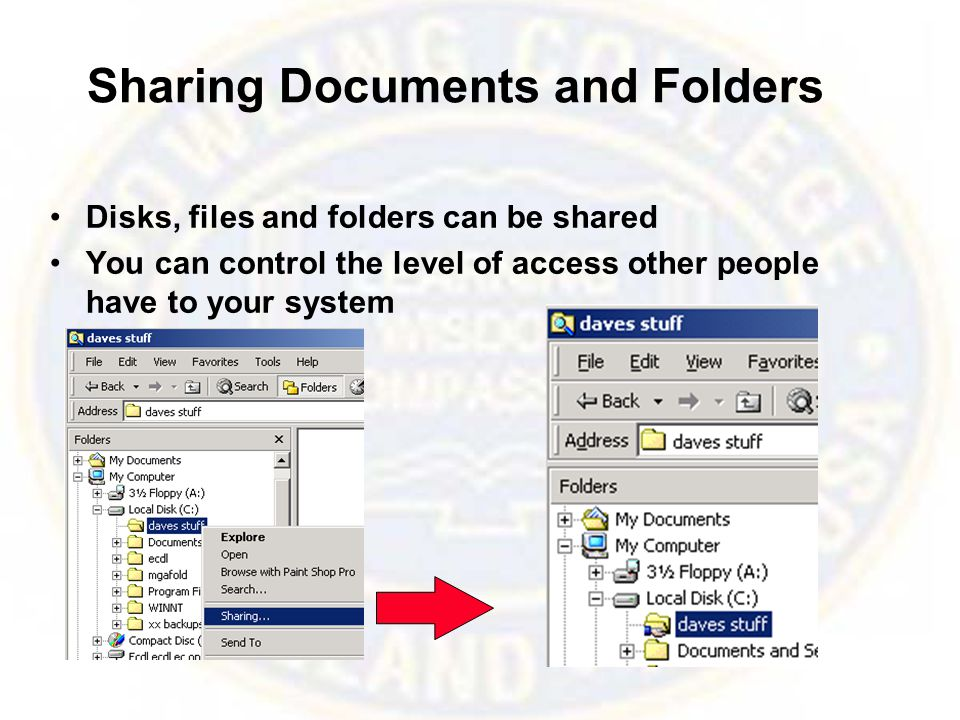 Sharing Documents and Folders Disks, files and folders can be shared You can control the level of access other people have to your system
