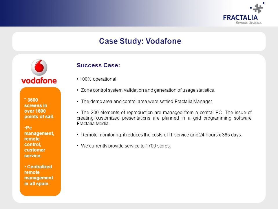 Case Study: Vodafone * 3600 screens in over 1600 points of sail.