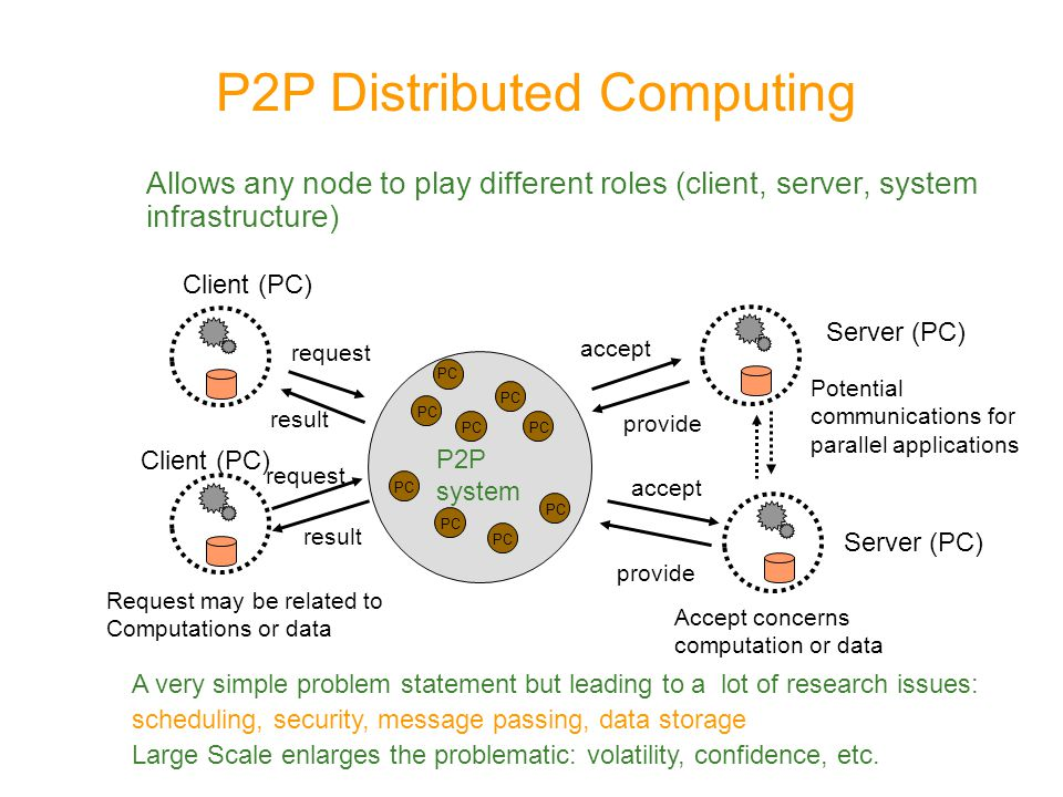 Allows any node to play different roles (client, server, system infrastructure) Request may be related to Computations or data Accept concerns computation or data P2P system Client (PC) request result Server (PC) accept provide PC Server (PC) accept provide Potential communications for parallel applications P2P Distributed Computing Client (PC) request result A very simple problem statement but leading to a lot of research issues: scheduling, security, message passing, data storage Large Scale enlarges the problematic: volatility, confidence, etc.