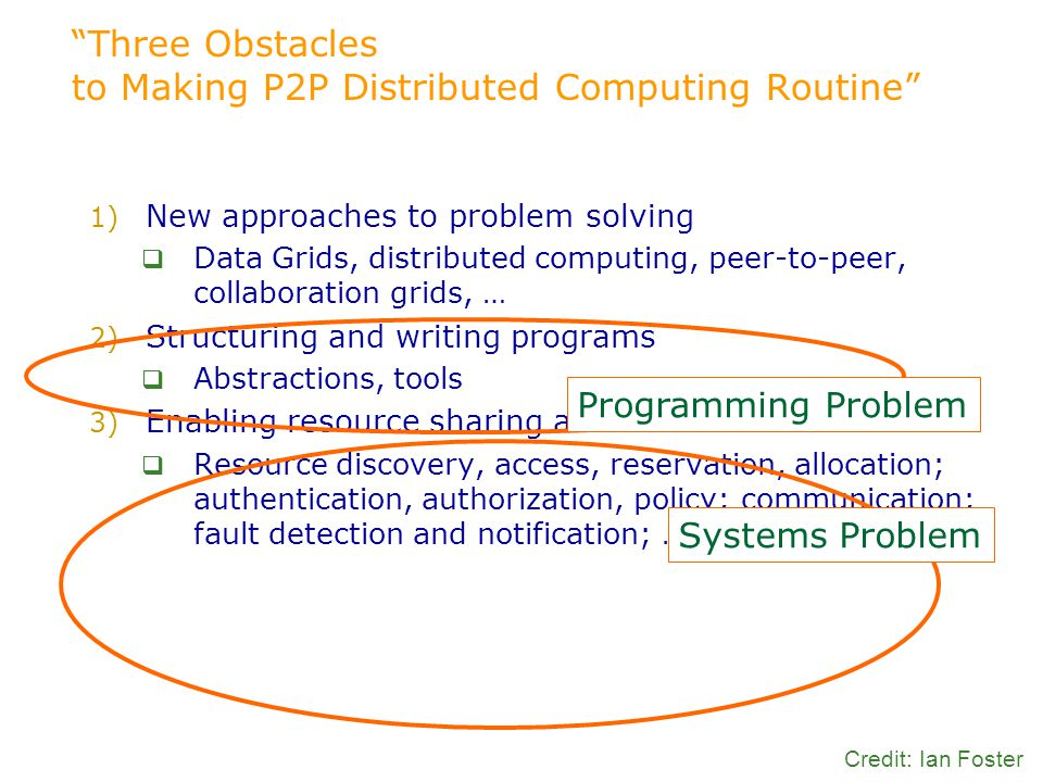 Three Obstacles to Making P2P Distributed Computing Routine 1) New approaches to problem solving  Data Grids, distributed computing, peer-to-peer, collaboration grids, … 2) Structuring and writing programs  Abstractions, tools 3) Enabling resource sharing across distinct institutions  Resource discovery, access, reservation, allocation; authentication, authorization, policy; communication; fault detection and notification; … Programming Problem Systems Problem Credit: Ian Foster