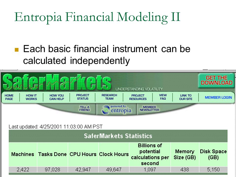 Entropia Financial Modeling II Each basic financial instrument can be calculated independently Central Server interprets the total simulation Make Money or Learn what causes market swings or ….
