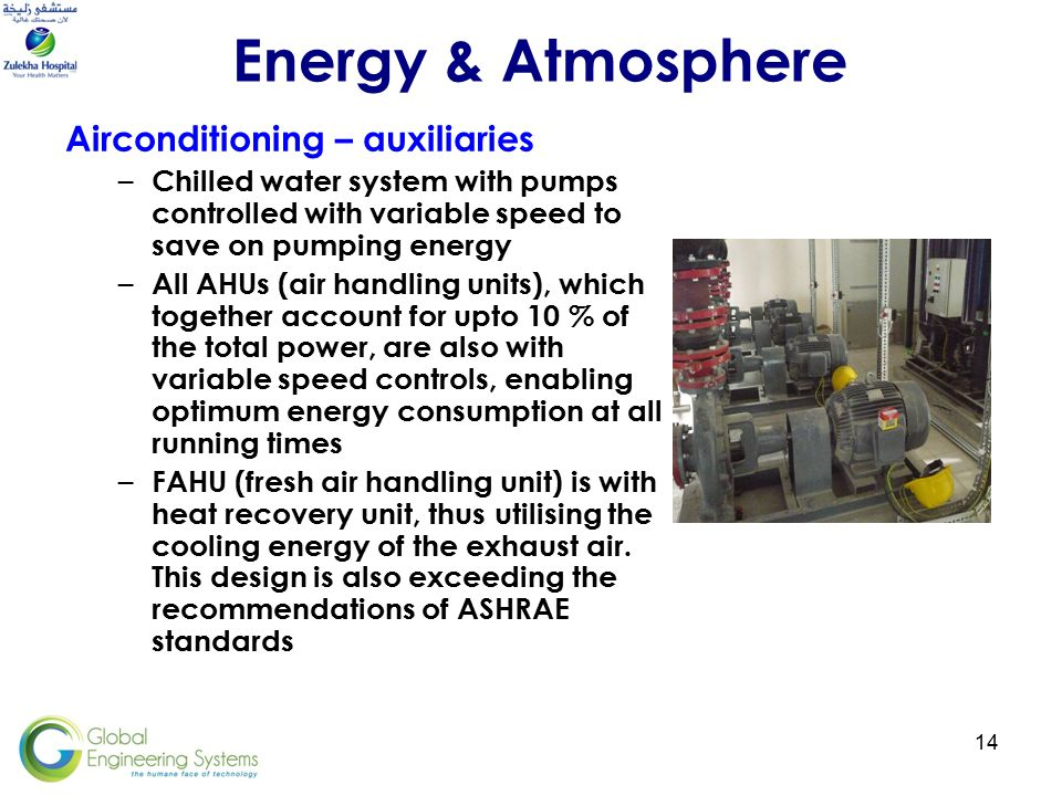 14 Airconditioning – auxiliaries – Chilled water system with pumps controlled with variable speed to save on pumping energy – All AHUs (air handling units), which together account for upto 10 % of the total power, are also with variable speed controls, enabling optimum energy consumption at all running times – FAHU (fresh air handling unit) is with heat recovery unit, thus utilising the cooling energy of the exhaust air.