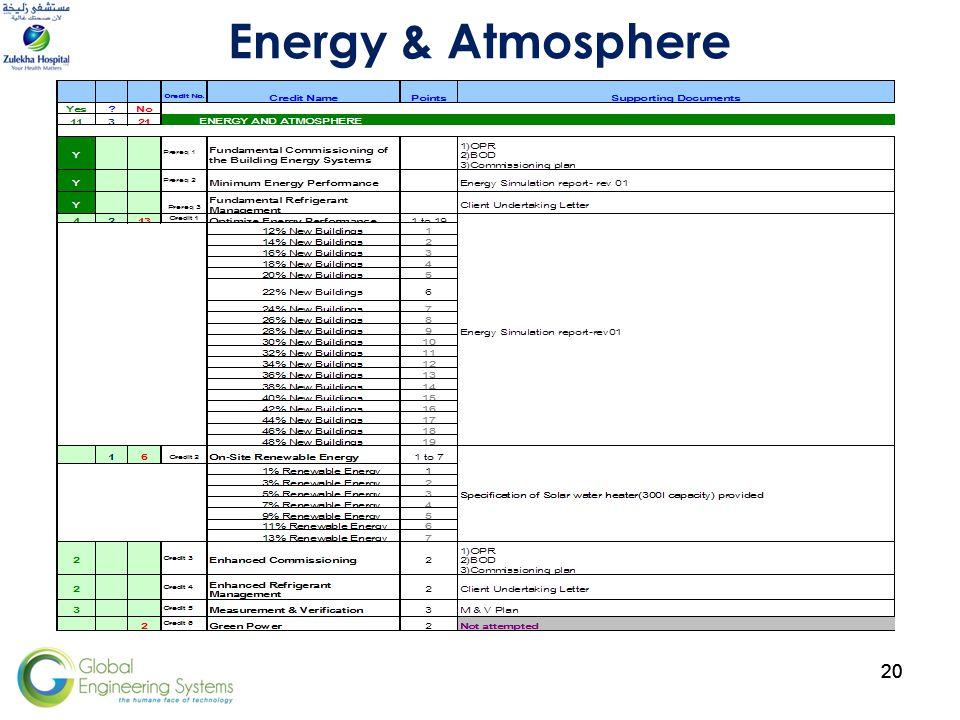 20 Energy & Atmosphere