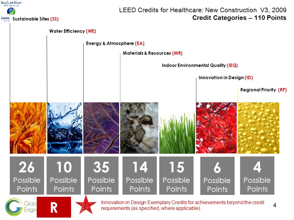 4 LEED Credits for Healthcare: New Construction V3, 2009 Credit Categories – 110 Points Sustainable Sites (SS) Water Efficiency (WE) Energy & Atmosphere (EA) Materials & Resources (MR) Indoor Environmental Quality (IEQ) Innovation in Design (ID) Regional Priority (RP) Innovation in Design Exemplary Credits for achievements beyond the credit requirements (as specified, where applicable).