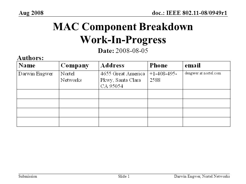 doc.: IEEE 802.11-08/0949r1 Submission Aug 2008 Darwin Engwer, Nortel NetworksSlide 2 Abstract This submission captures the MAC component breakdown work accomplished at the July 2008 session meeting and subsequent conference calls in August 2008.