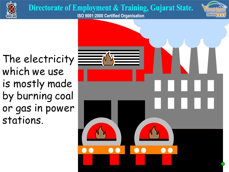 The electricity which we use is mostly made by burning coal or gas in power stations.