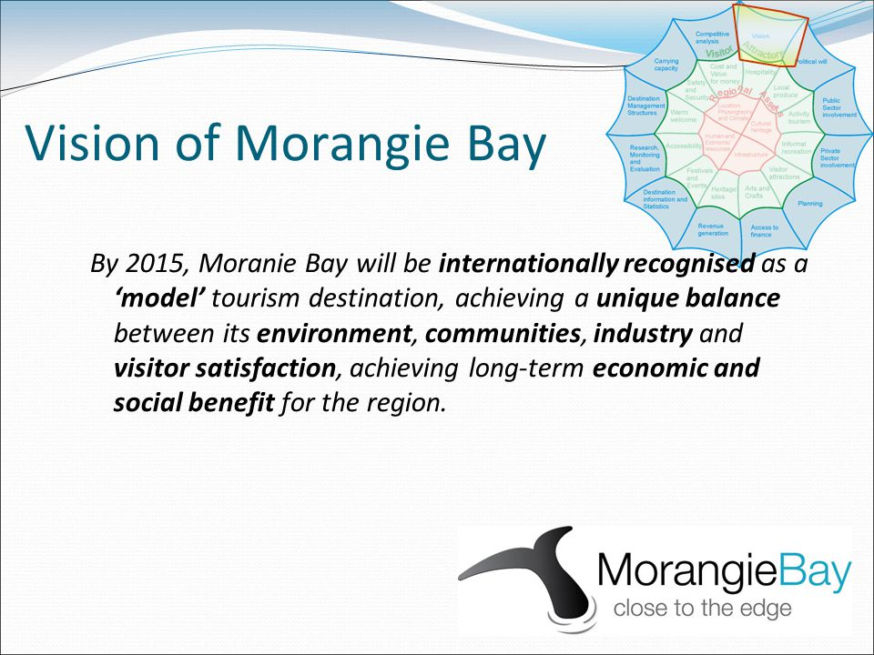 Vision of Morangie Bay By 2015, Moranie Bay will be internationally recognised as a 'model' tourism destination, achieving a unique balance between it