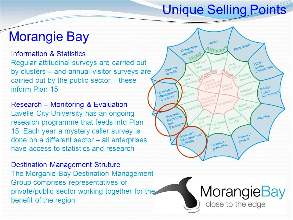 Unique Selling Points Morangie Bay Information & Statistics Regular attitudinal surveys are carried out by clusters – and annual visitor surveys are c