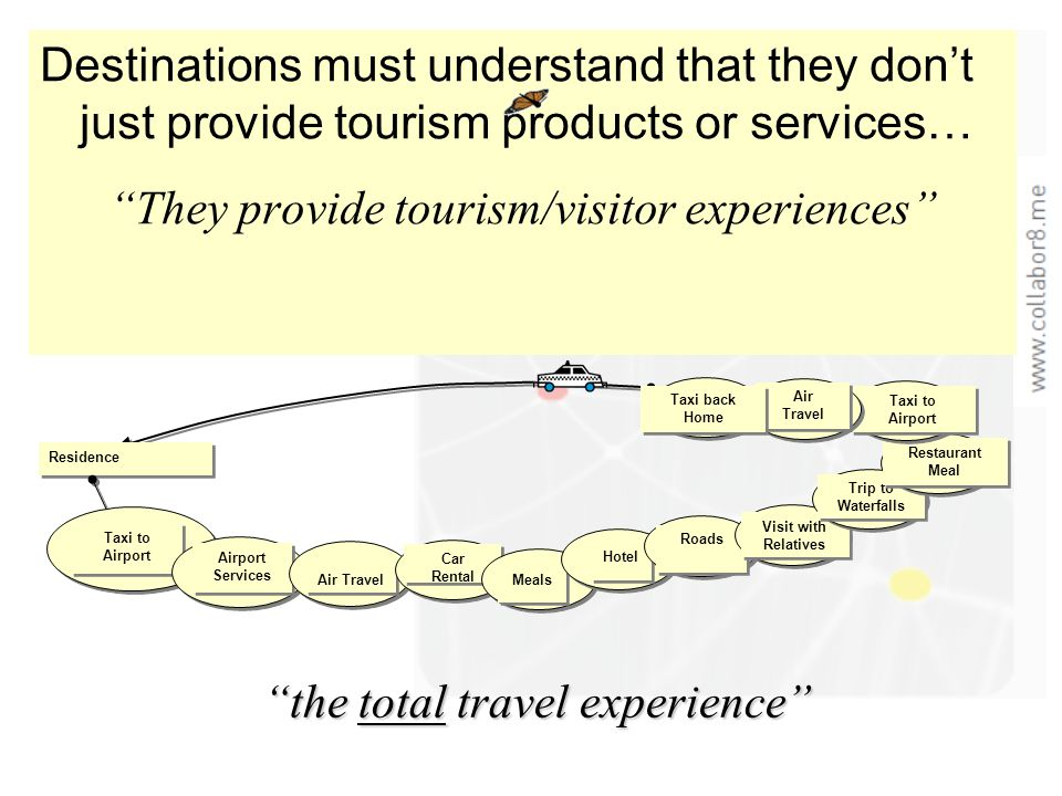 "Destinations must understand that they don't just provide tourism products or services… ""They provide tourism/visitor experiences"" ""the total travel e"