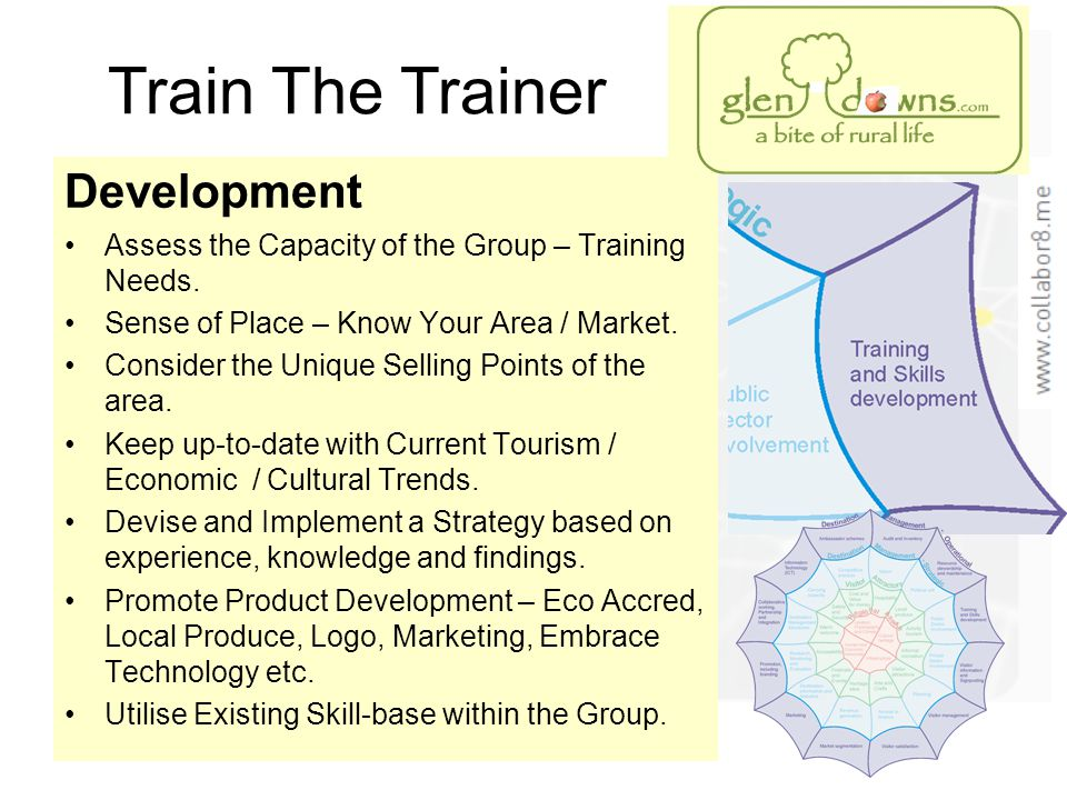Development Assess the Capacity of the Group – Training Needs. Sense of Place – Know Your Area / Market. Consider the Unique Selling Points of the are