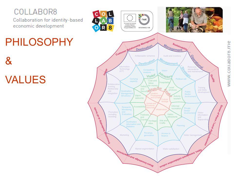 PHILOSOPHY & VALUES