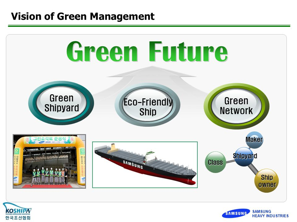 SAMSUNG HEAVY INDUSTRIES Technology for Eco-friendly ship Post treatment Technology Engine Technology Hull Form & Propulsion Technology Fuel Technology Electric Propulsion Technology Material Technology  Saver Fin - To control water flow and vibration around hull - Reduction of 2~3% ship fuel, - Reduction hull vibration max 70% Eco-Friendly ship Research of green technologies is being continued