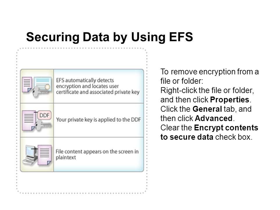 Securing Data by Using EFS To remove encryption from a file or folder: Right-click the file or folder, and then click Properties.