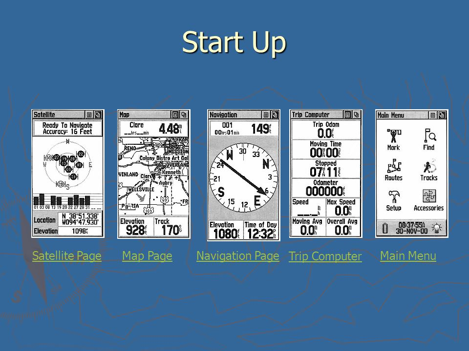 Start Up Satellite PageMap PageNavigation Page Trip Computer Main Menu
