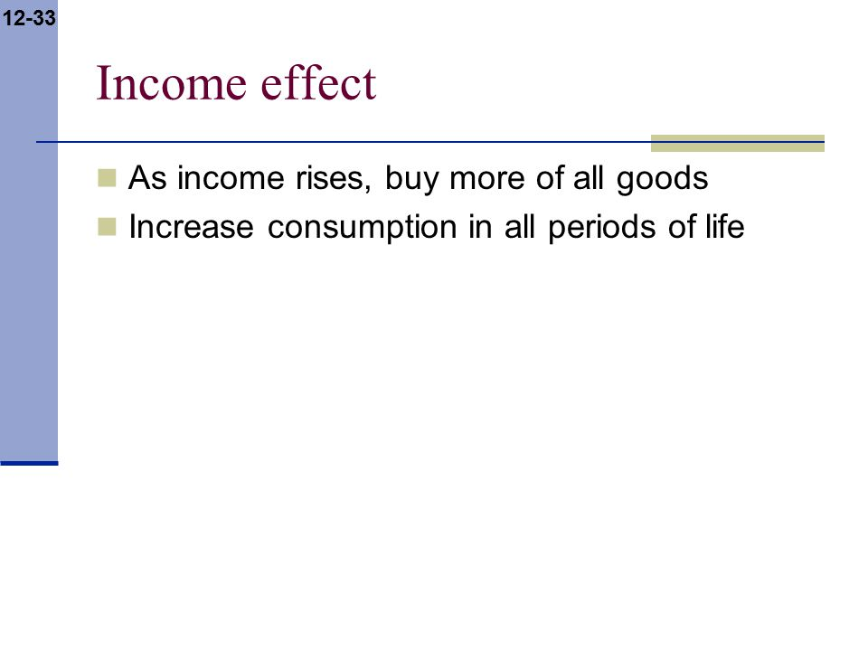 12-33 Income effect As income rises, buy more of all goods Increase consumption in all periods of life