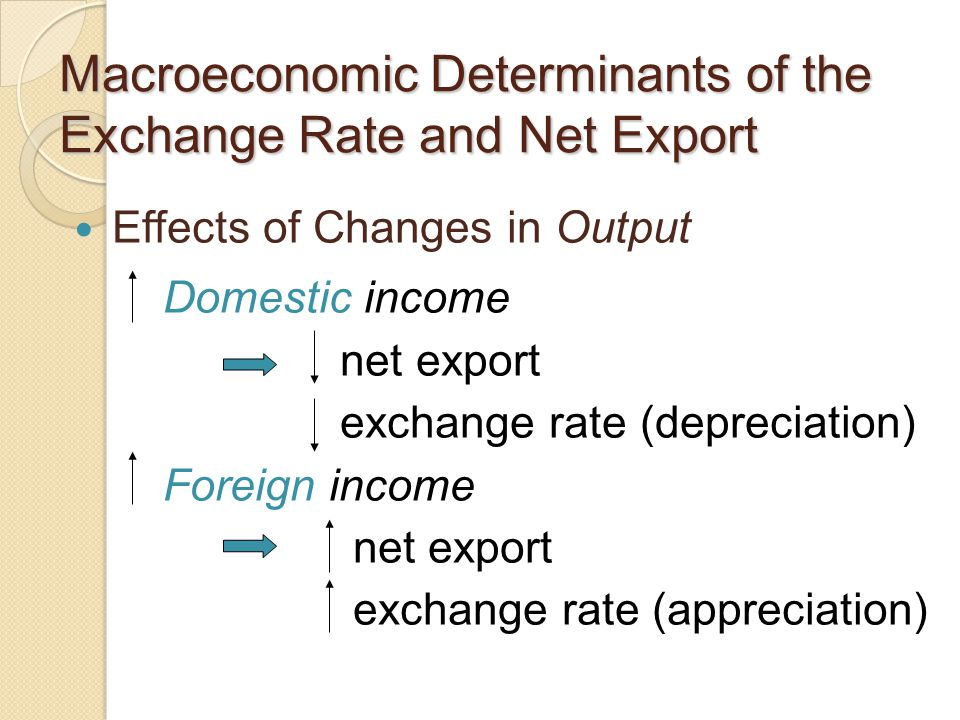 Macroeconomic Determinants of the Exchange Rate and Net Export Effects of Changes in Output Domestic income net export exchange rate (depreciation) Foreign income net export exchange rate (appreciation)