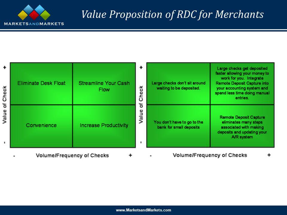 www.MarketsandMarkets.com Value Proposition of RDC for Merchants