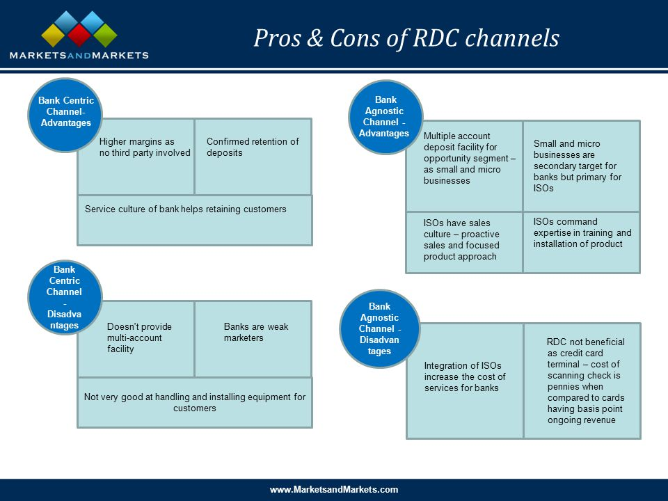 www.MarketsandMarkets.com Pros & Cons of RDC channels Bank Centric Channel- Advantages Higher margins as no third party involved Confirmed retention of deposits Service culture of bank helps retaining customers Bank Agnostic Channel - Advantages Multiple account deposit facility for opportunity segment – as small and micro businesses Small and micro businesses are secondary target for banks but primary for ISOs ISOs have sales culture – proactive sales and focused product approach ISOs command expertise in training and installation of product Bank Centric Channel - Disadva ntages Not very good at handling and installing equipment for customers Doesn t provide multi-account facility Banks are weak marketers Bank Agnostic Channel - Disadvan tages Integration of ISOs increase the cost of services for banks RDC not beneficial as credit card terminal – cost of scanning check is pennies when compared to cards having basis point ongoing revenue