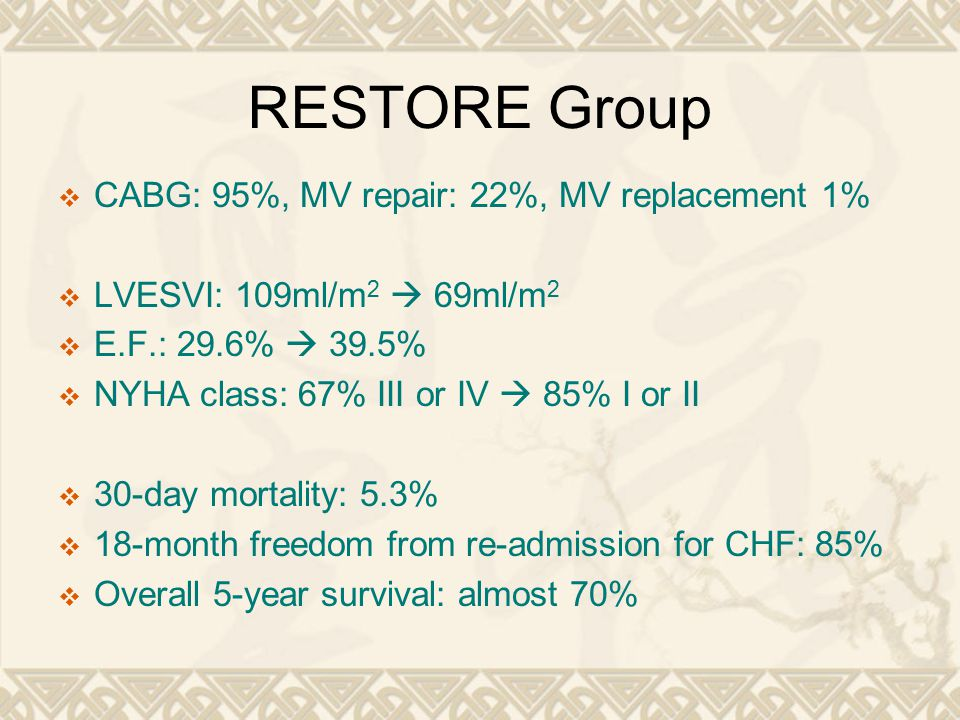 RESTORE Group  CABG: 95%, MV repair: 22%, MV replacement 1%  LVESVI: 109ml/m 2  69ml/m 2  E.F.: 29.6%  39.5%  NYHA class: 67% III or IV  85% I or II  30-day mortality: 5.3%  18-month freedom from re-admission for CHF: 85%  Overall 5-year survival: almost 70%