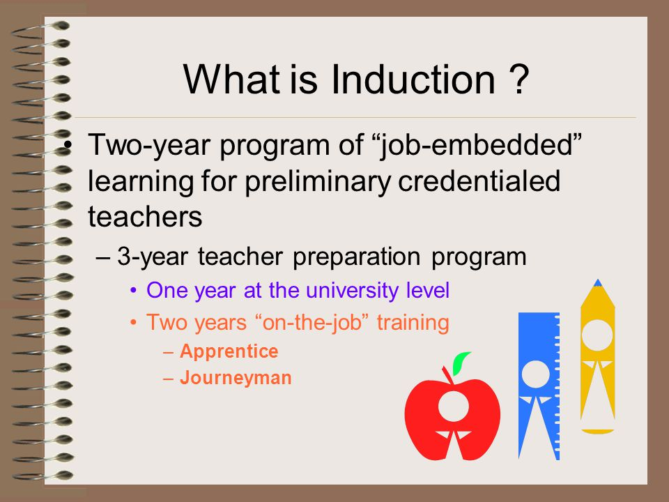 What is Induction .