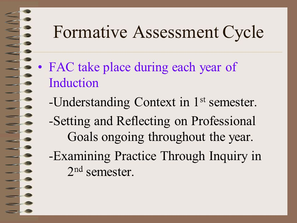 Formative Assessment Cycle FAC take place during each year of Induction -Understanding Context in 1 st semester.