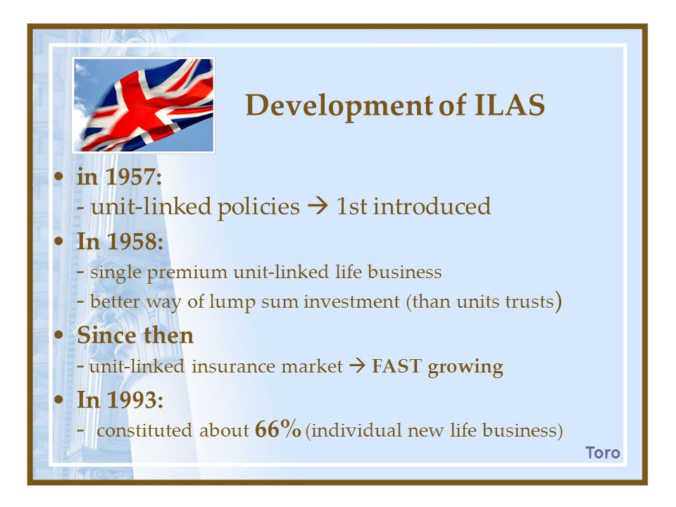 Development of ILAS in 1957: - unit-linked policies  1st introduced In 1958: - single premium unit-linked life business - better way of lump sum investment (than units trusts ) Since then - unit-linked insurance market  FAST growing In 1993: - constituted about 66% (individual new life business) Toro