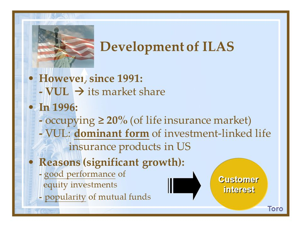 Development of ILAS However, since 1991: - VUL  its market share In 1996: - occupying ≥ 20% (of life insurance market) - VUL: dominant form of investment-linked life insurance products in US Reasons (significant growth): - good performance of equity investments - popularity of mutual funds Customerinterest Toro