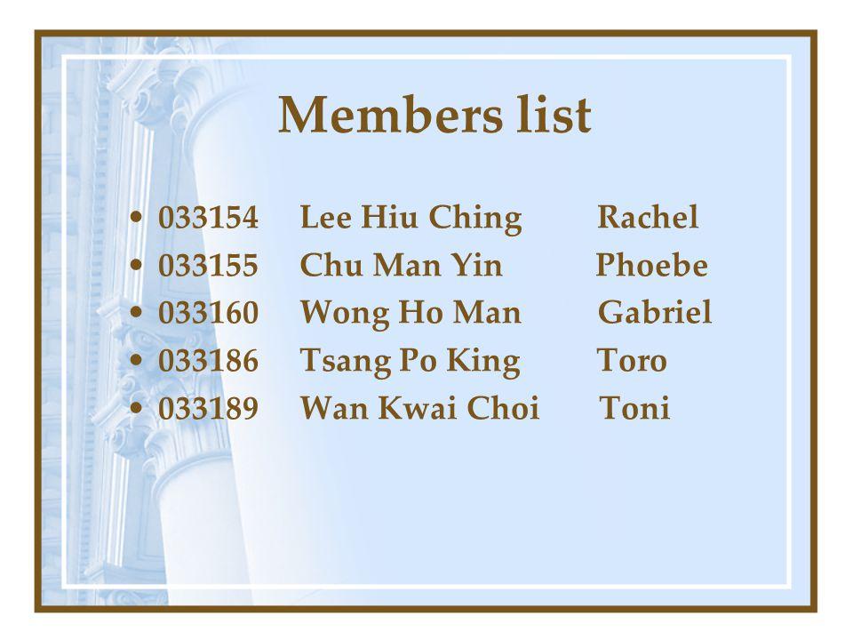 Members list 033154 Lee Hiu Ching Rachel 033155 Chu Man Yin Phoebe 033160 Wong Ho Man Gabriel 033186 Tsang Po King Toro 033189 Wan Kwai Choi Toni