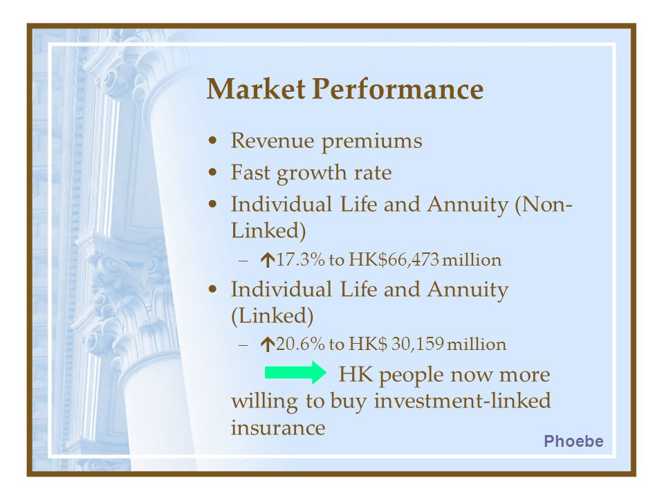 Market Performance Revenue premiums Fast growth rate Individual Life and Annuity (Non- Linked) –  17.3% to HK$66,473 million Individual Life and Annuity (Linked) –  20.6% to HK$ 30,159 million HK people now more willing to buy investment-linked insurance Phoebe