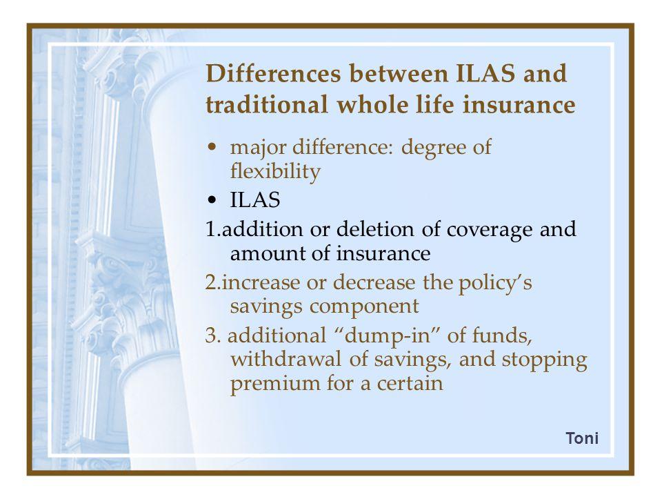 Risks of investing in ILAS Toni
