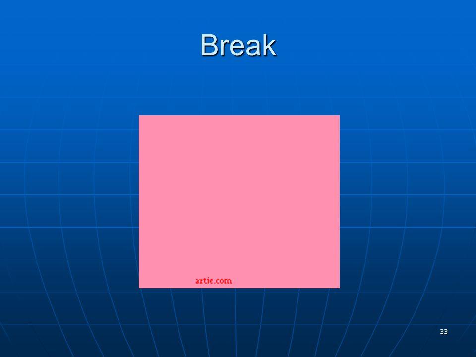 33 Break