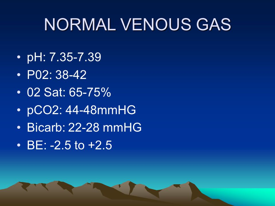 NORMAL VENOUS GAS pH: 7.35-7.39 P02: 38-42 02 Sat: 65-75% pCO2: 44-48mmHG Bicarb: 22-28 mmHG BE: -2.5 to +2.5