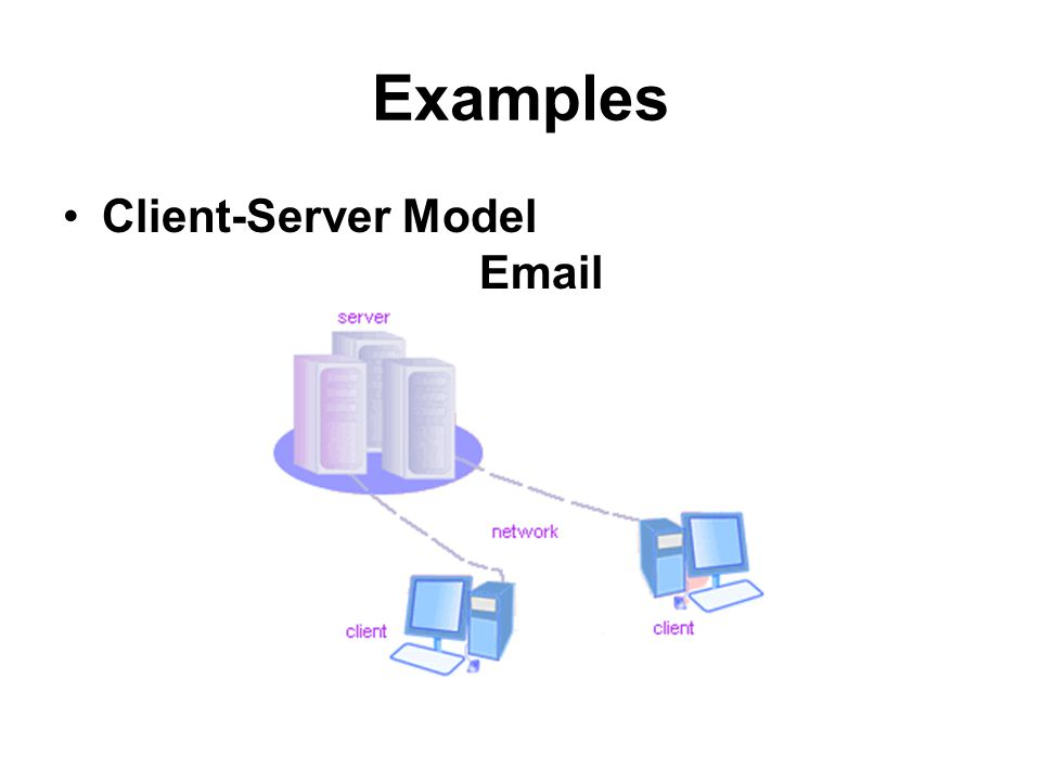 Examples Client-Server Model Email