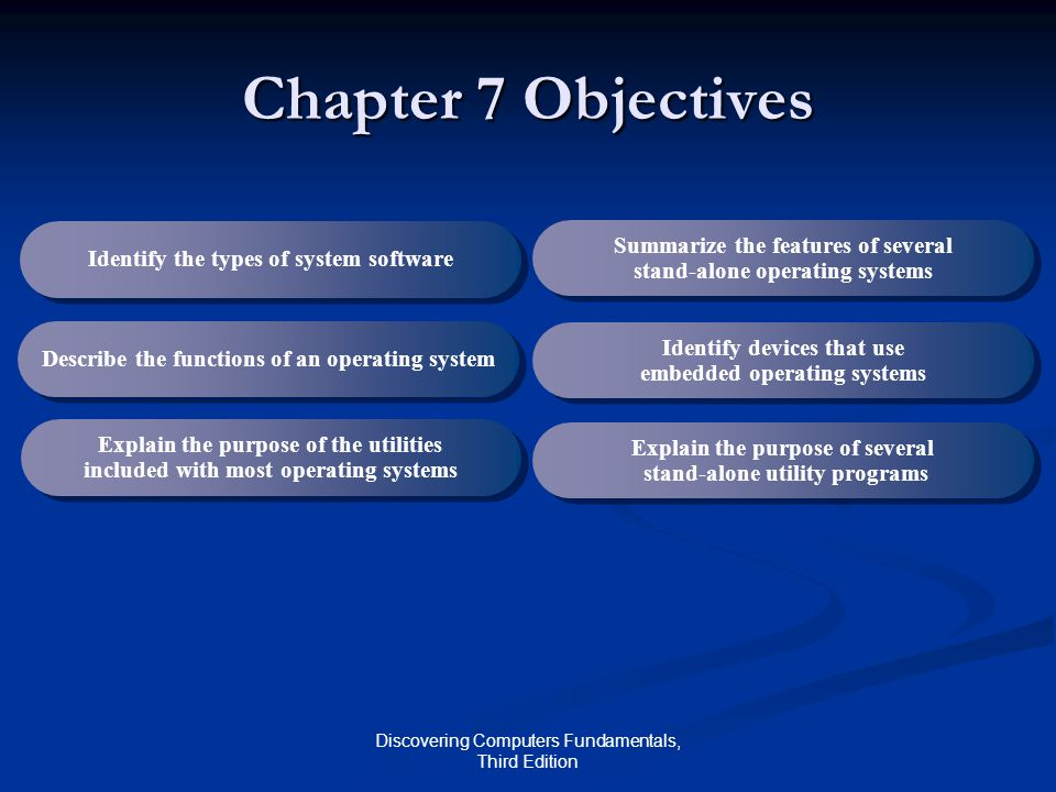 Discovering Computers Fundamentals, Third Edition Chapter 7 Objectives Identify the types of system software Explain the purpose of the utilities included with most operating systems Summarize the features of several stand-alone operating systems Identify devices that use embedded operating systems Explain the purpose of several stand-alone utility programs Describe the functions of an operating system