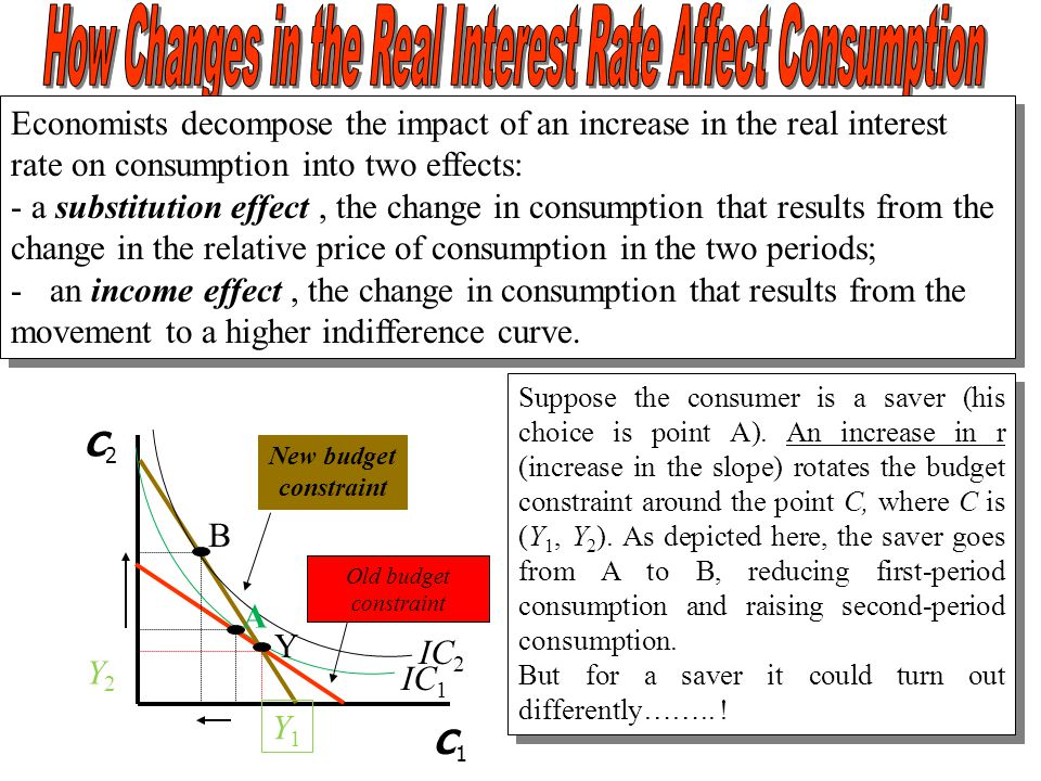 Chapter Seventeen22 Economists decompose the impact of an increase in the real interest rate on consumption into two effects: - a substitution effect,