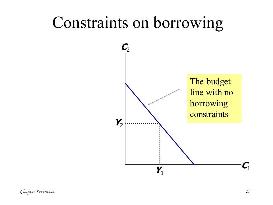 Chapter Seventeen27 The budget line with no borrowing constraints Constraints on borrowing C1C1 C2C2 Y1Y1 Y2Y2
