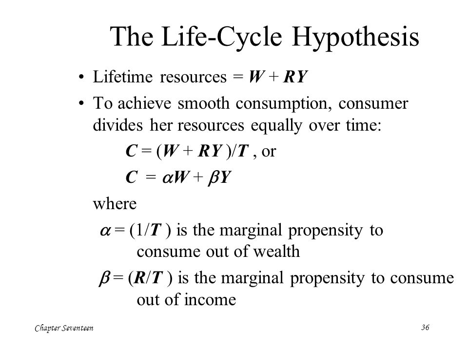 Chapter Seventeen36 The Life-Cycle Hypothesis Lifetime resources = W + RY To achieve smooth consumption, consumer divides her resources equally over t