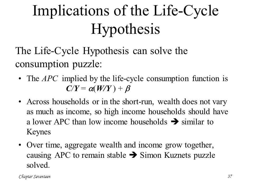 Chapter Seventeen37 Implications of the Life-Cycle Hypothesis The Life-Cycle Hypothesis can solve the consumption puzzle: The APC implied by the life-