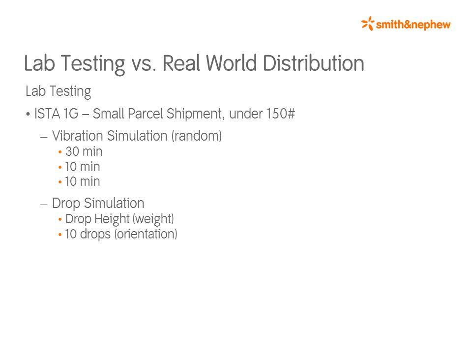 Lab Testing vs.