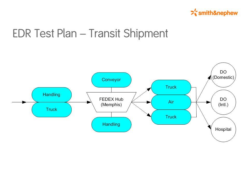 EDR Test Plan – Transit Shipment
