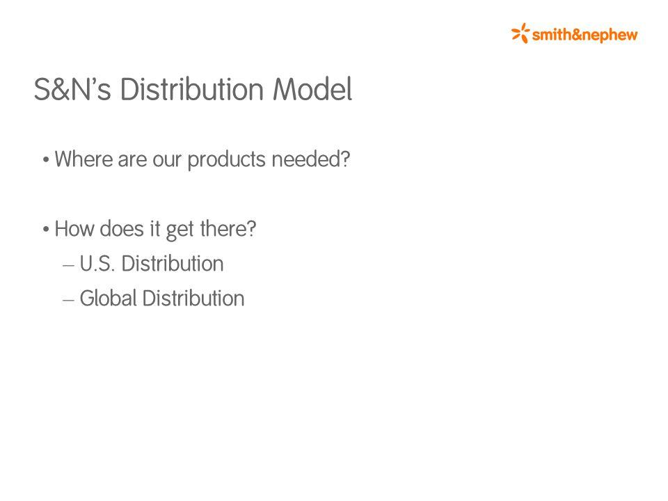 U.S. Distribution Model